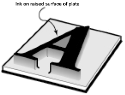 Ink on raised surface of flexographic plate
